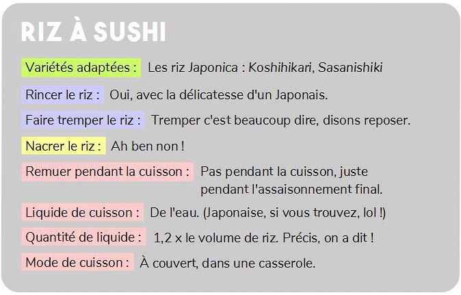 mémo cuisiner riz à sushi